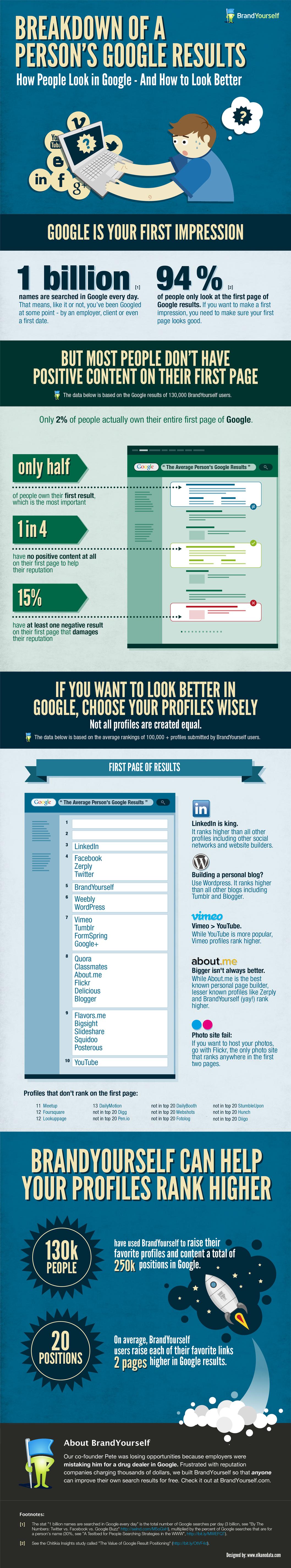 BrandYourself-Infographic.jpg