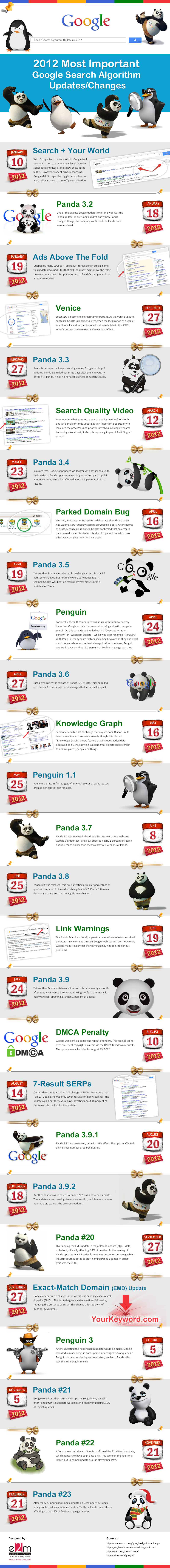 Google-Search-Algorithm-Updates-20121