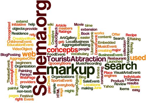 Implementing-Schema-Markup