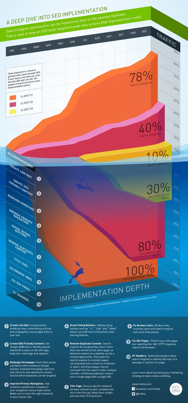 SEO-Infographic-iceberg