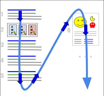 analyse-de-la-recherche-search-console-def