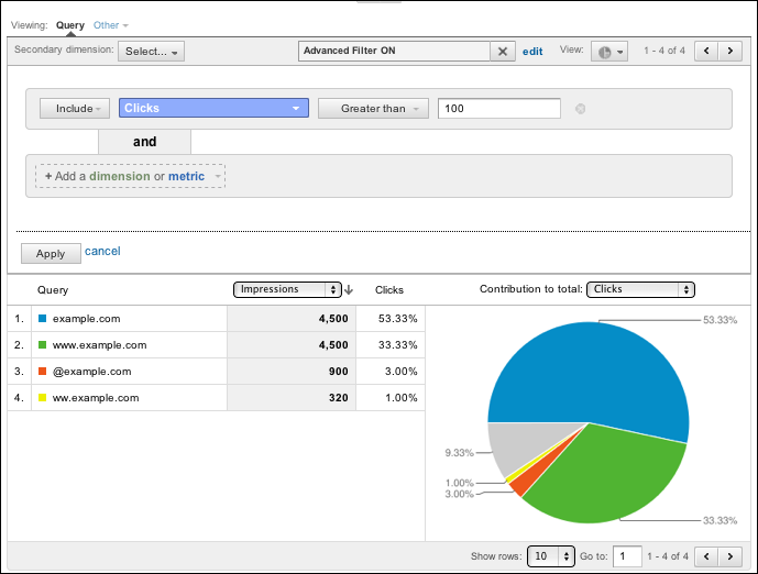 Google Analytics GWT