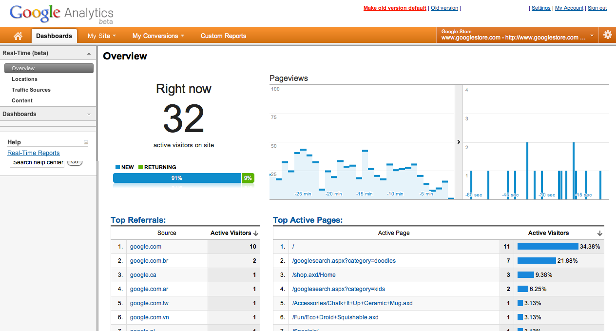 Google Analytics temps reel
