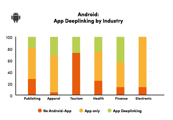 app-indexing-searchmetrics