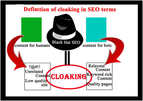 cloaking-seo-schema
