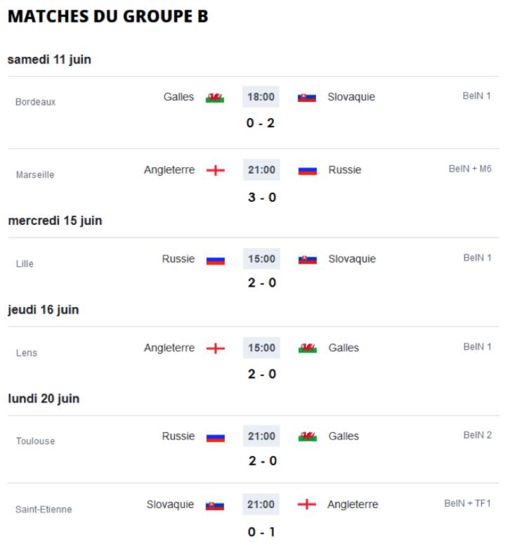 euro-2016-groupe-B