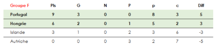 euro-2016-groupe-F