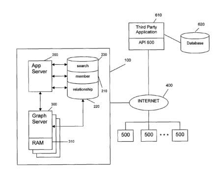 Facebook patent diagram