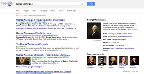 SERP Google US