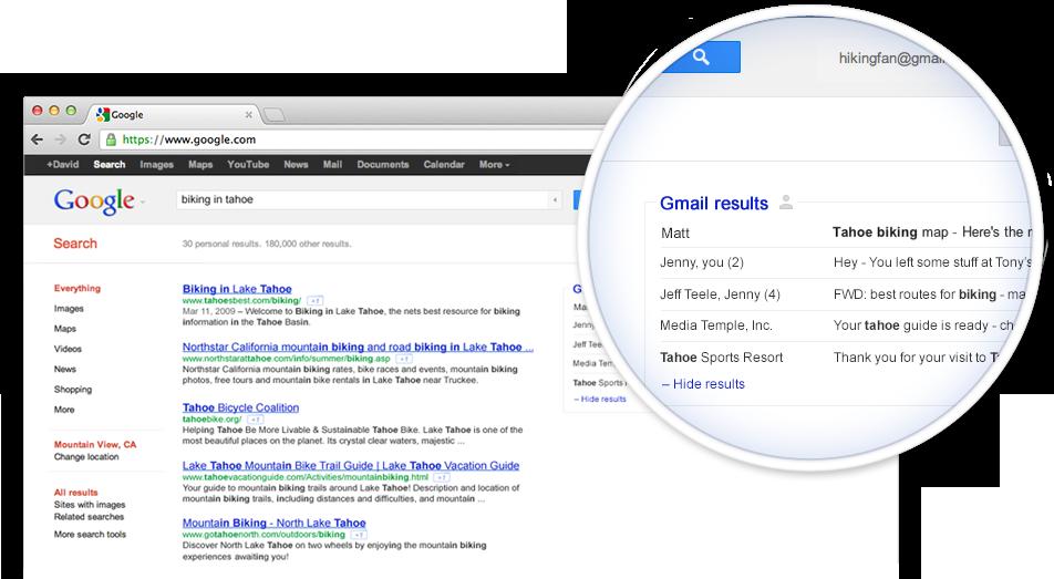 Gmail dans Google