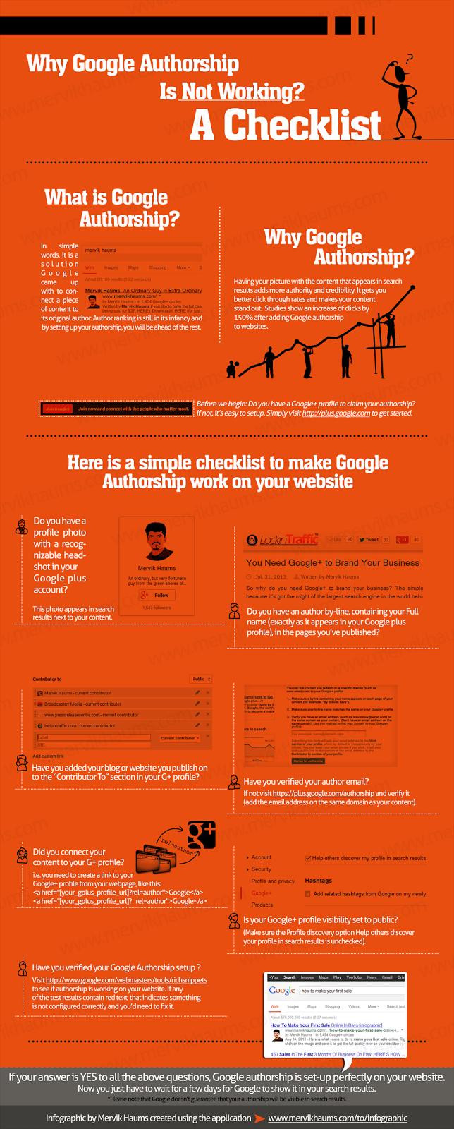 google-authorship-verification