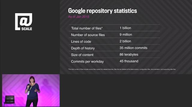google-code-statistiques-2015