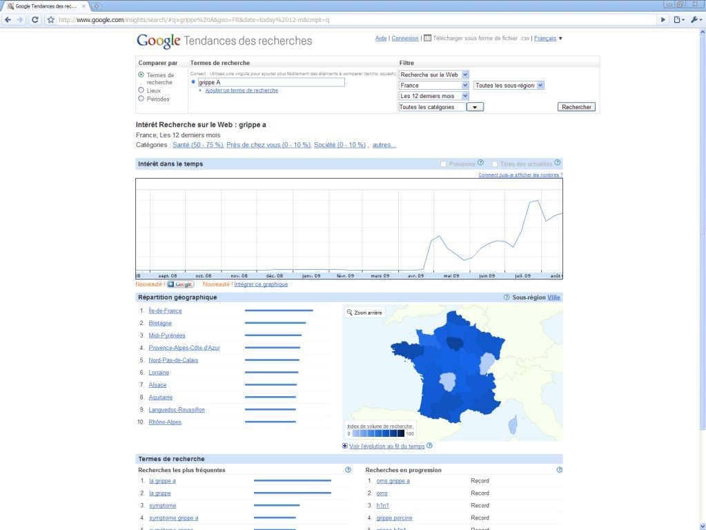 Insight for search en francais