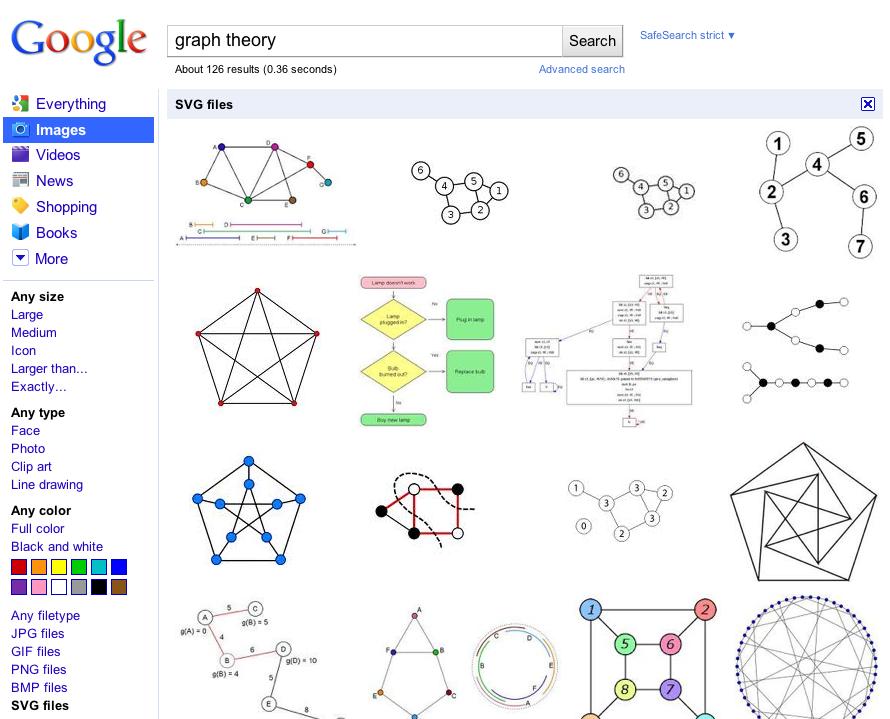 Google Images SVG