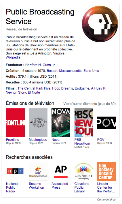 google-knowledge-graph-pbs-france