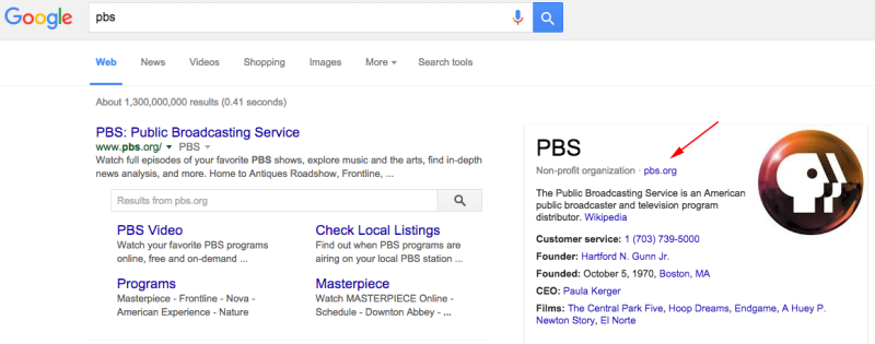 google-knowledge-graph-pbs-us