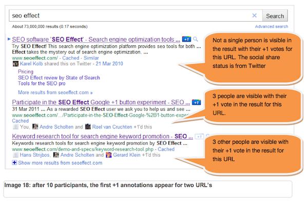 Google +1 impact