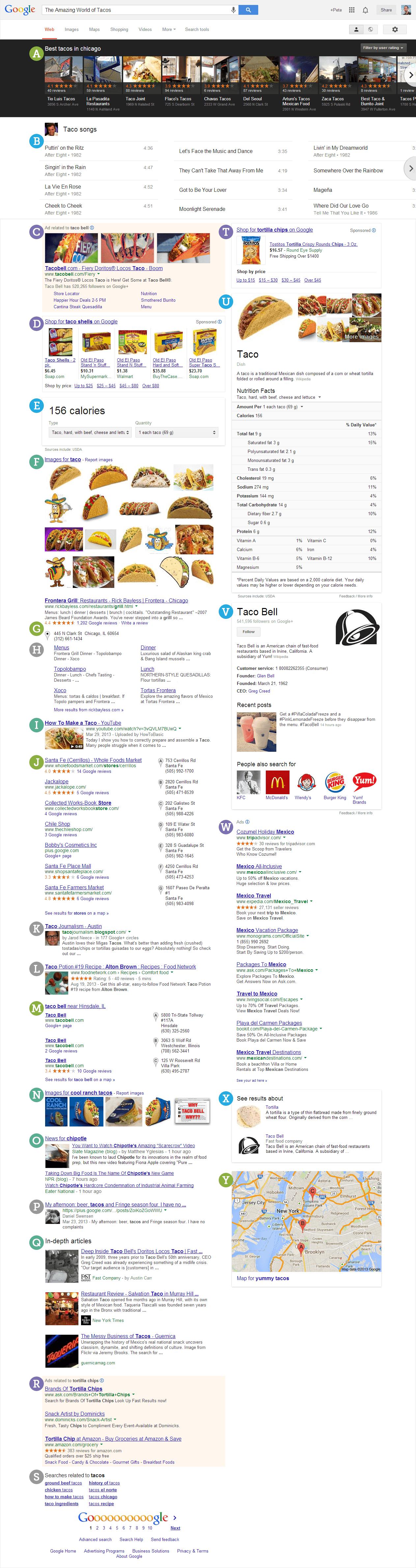 google-serp-anatomie