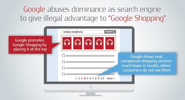 google-shopping-abus-position-dominante