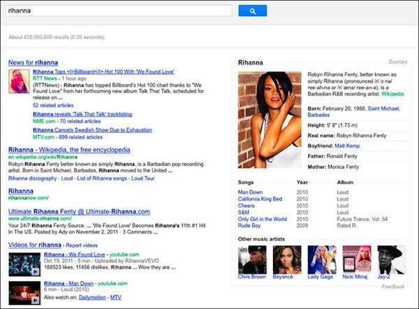 Google Source Rihanna