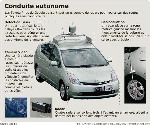 Google Toyota Prius