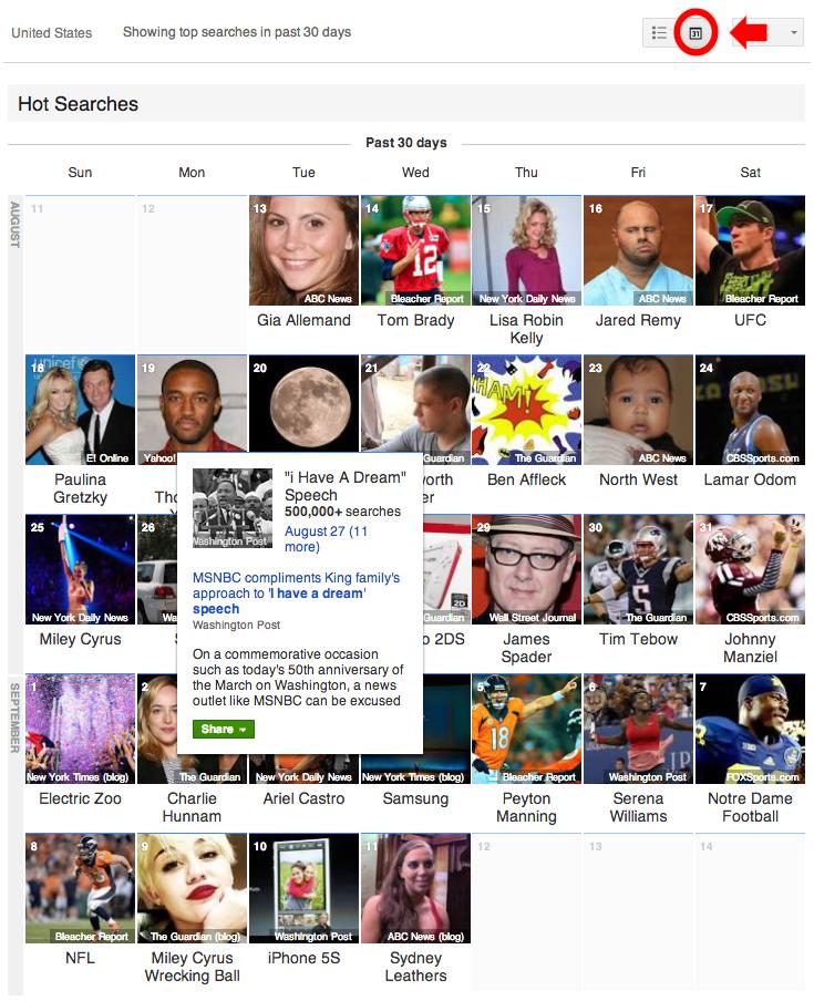 google-trends-30-jours