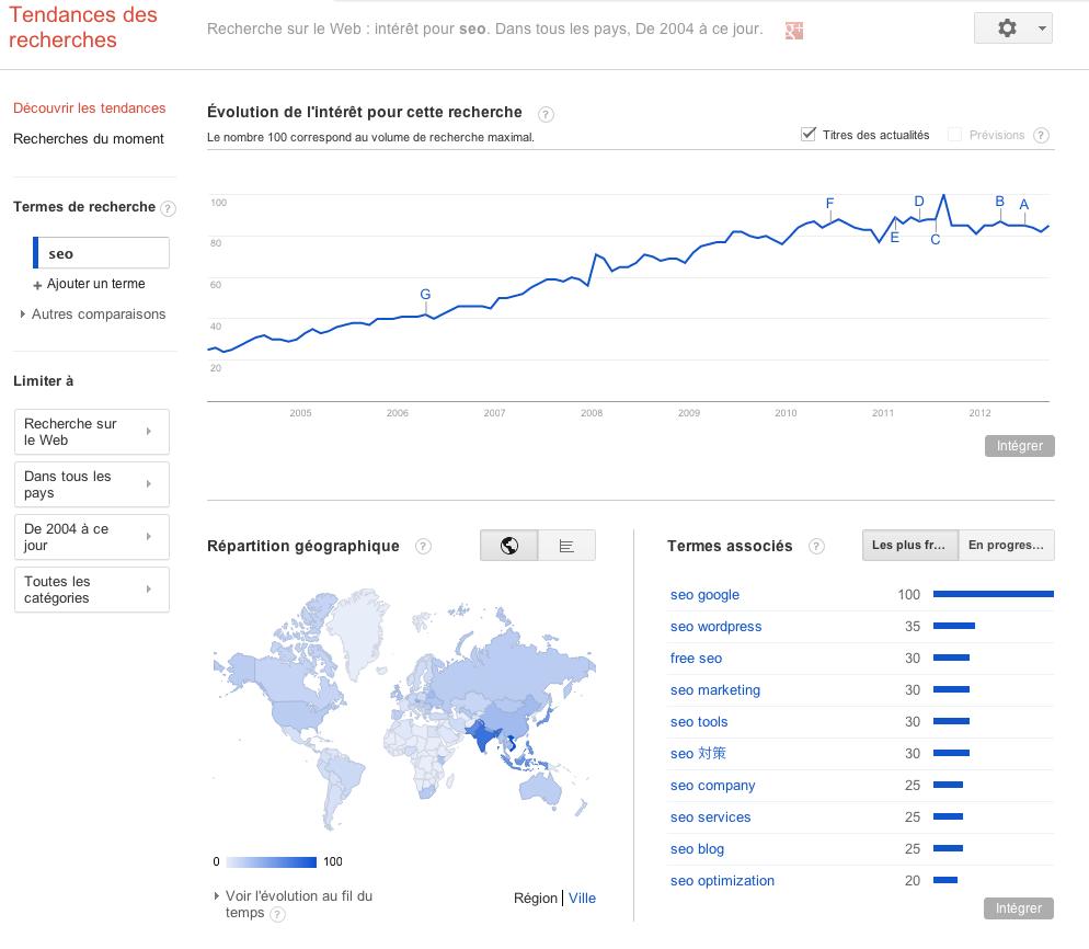 google trends seo
