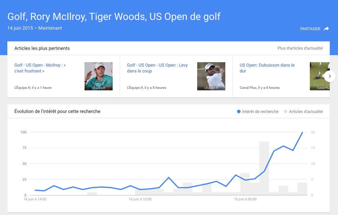 google-trends-temps-reel