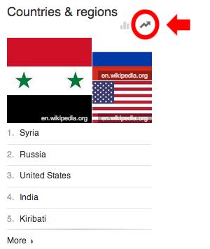google-trends-trendings
