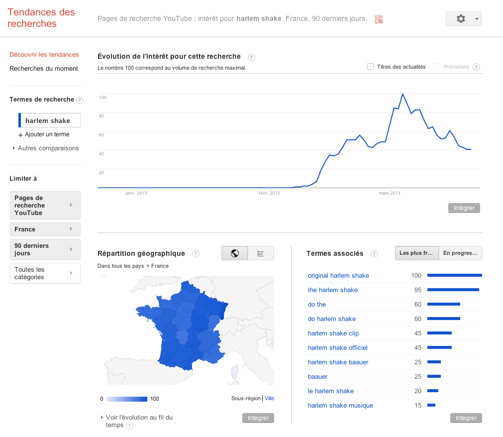 google-trends-youtube