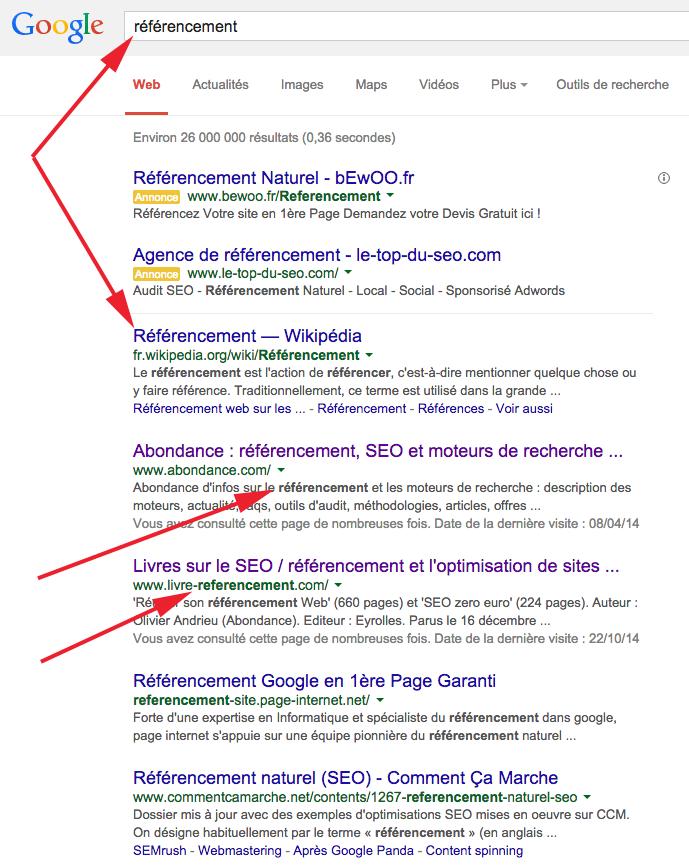gras-titles-serp-google