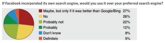 sondage greenlight