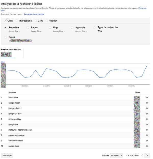 gwt-analyse-recherche-beta