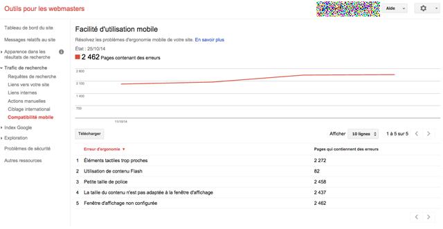 gwt-utilisation-mobile