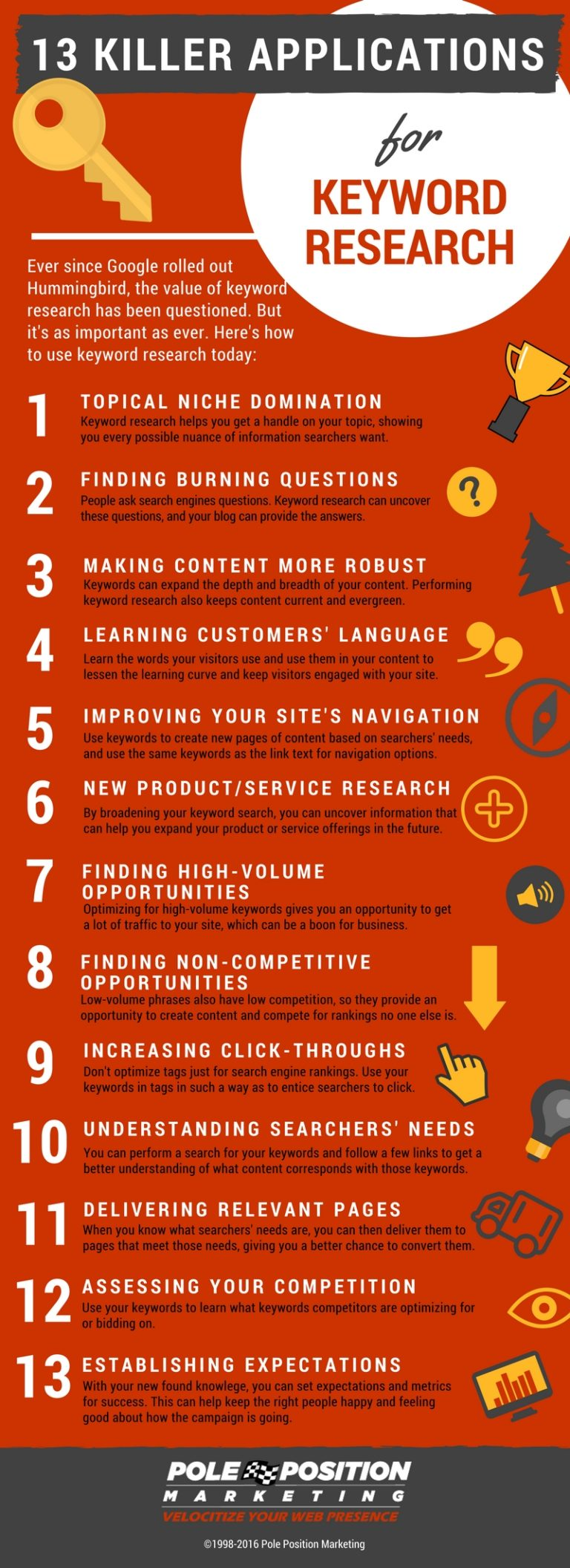 infographie-13-reasons-to-do-keyword-research