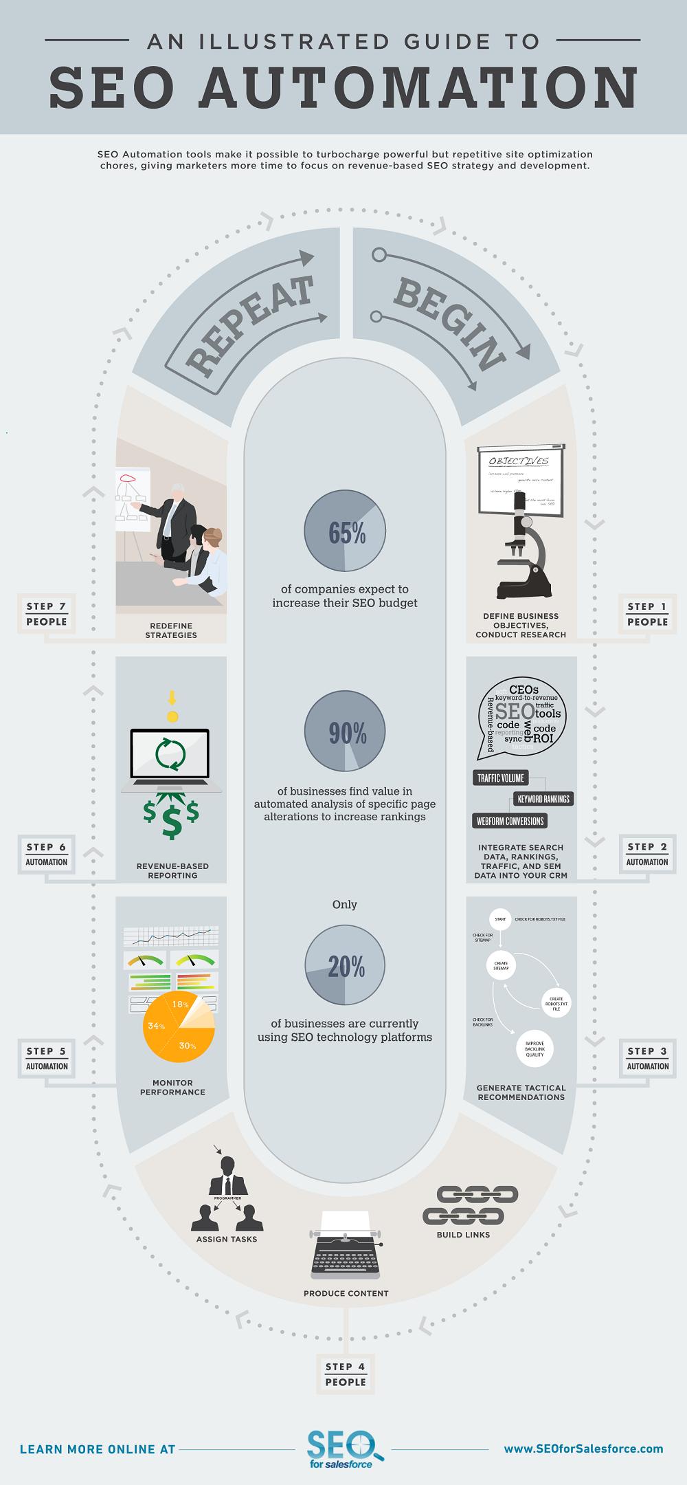 infographie-tarifs-freelances-web
