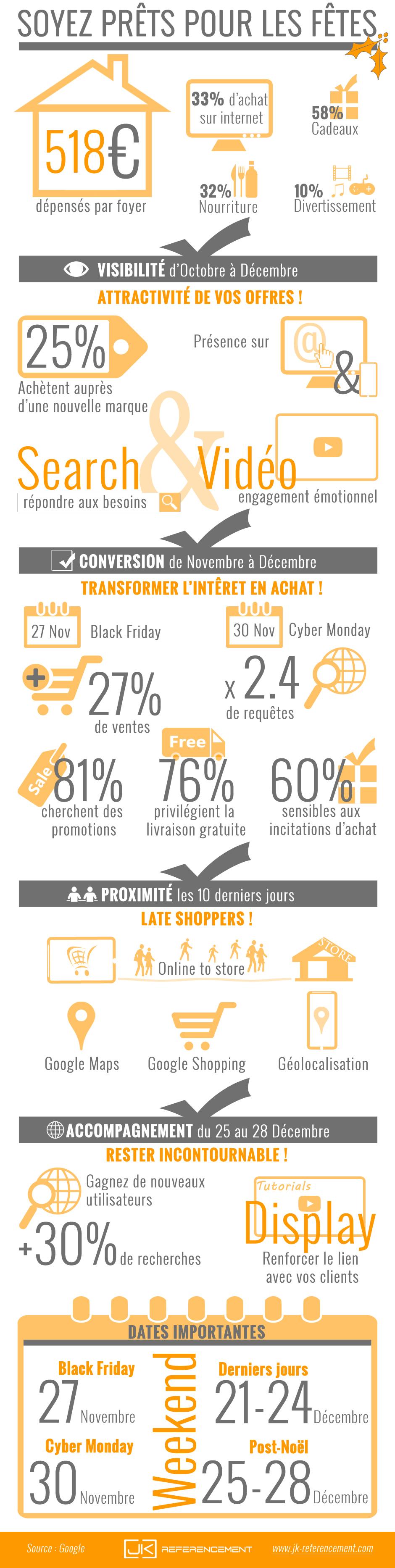 infographie-cadeaux-fin-d-annee