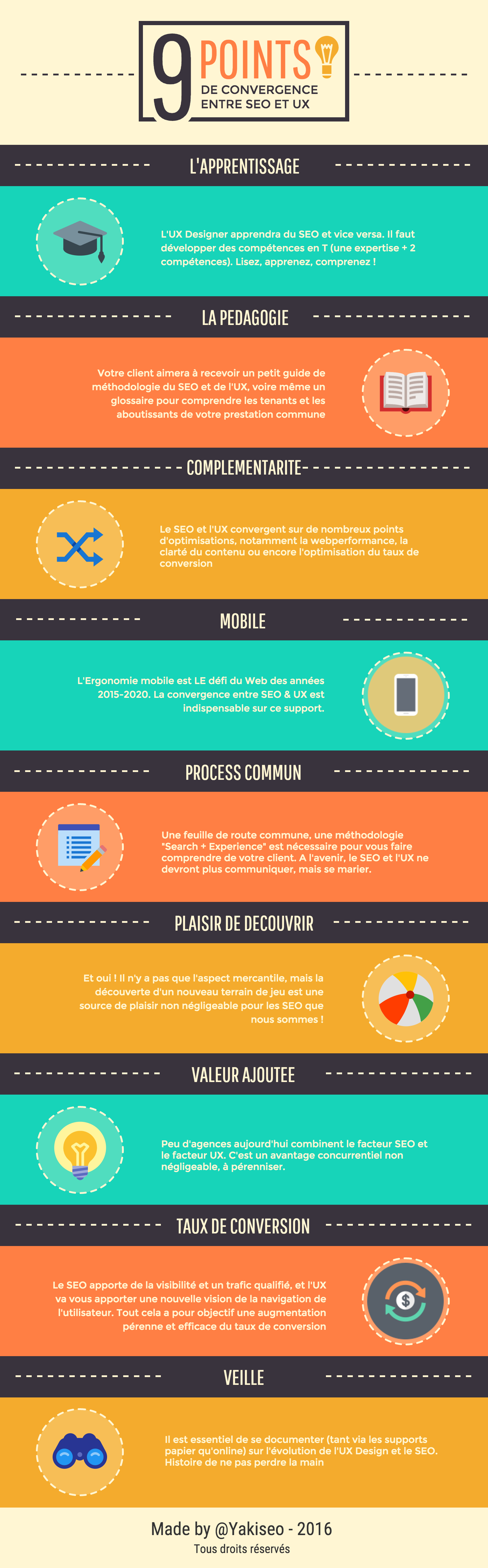 infographie-convergence-seo-ux