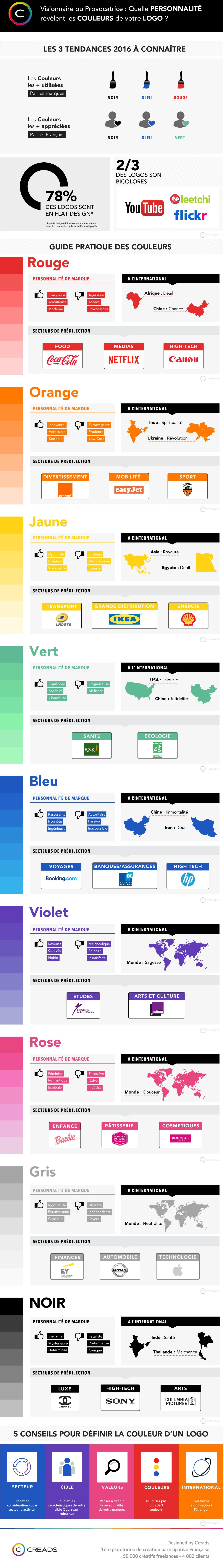 infographie : quelle couleur choisir pour votre logo ? - actualité