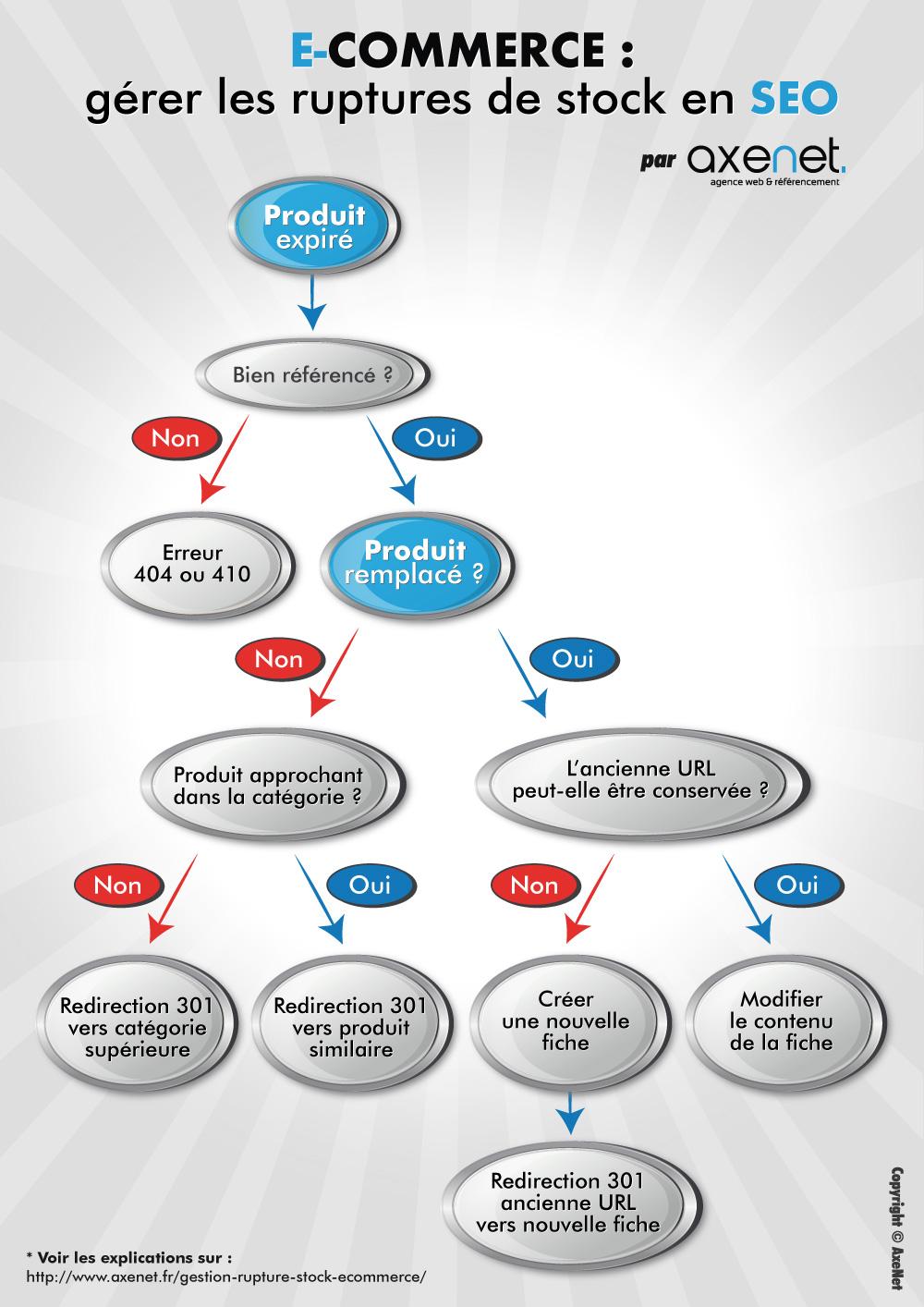 infographie-e-commerce