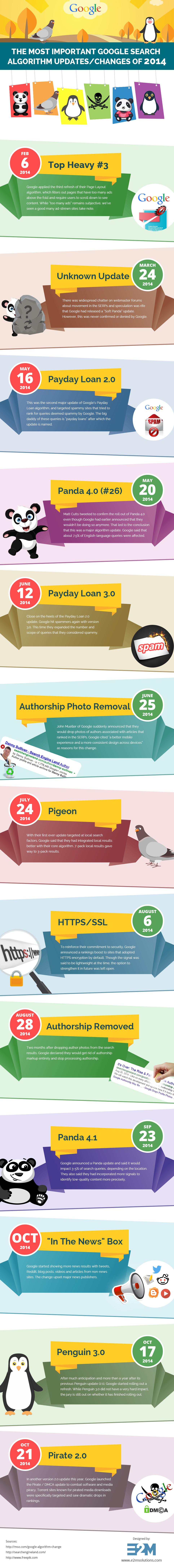 infographie-google-algorithmes-2014