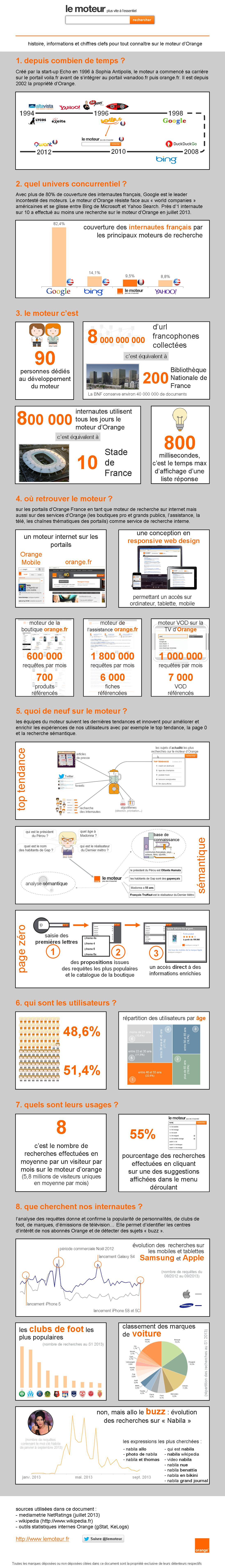 infographie-lemoteur Orange