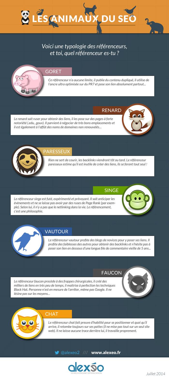 infographie-les-animaux-du-seo