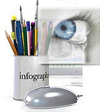 Infographie : 10 outils SEO gratuits pour optimiser son site et son SEO