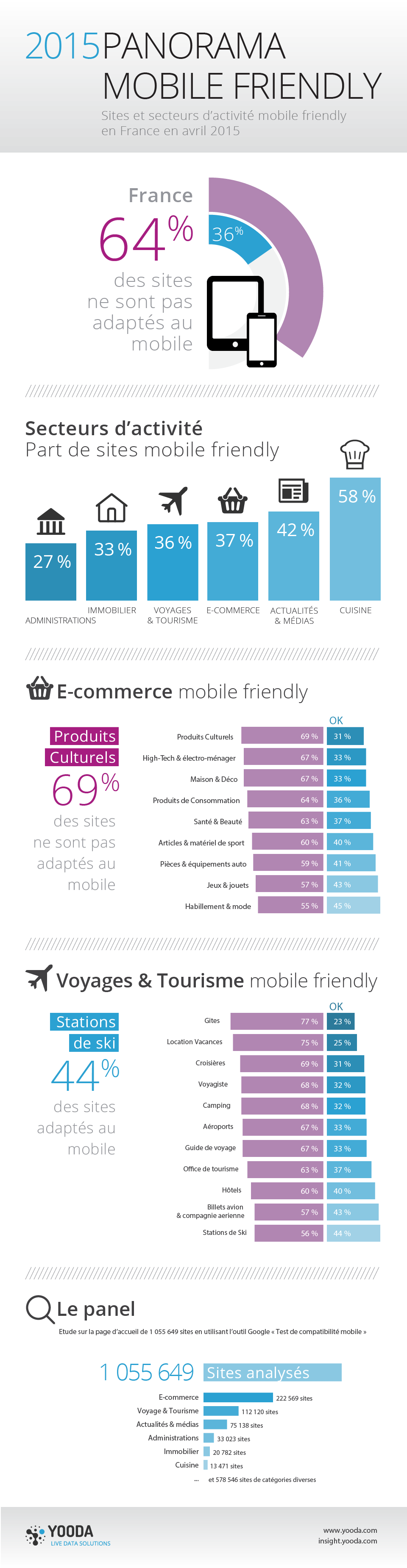 infographie-seo-erreurs