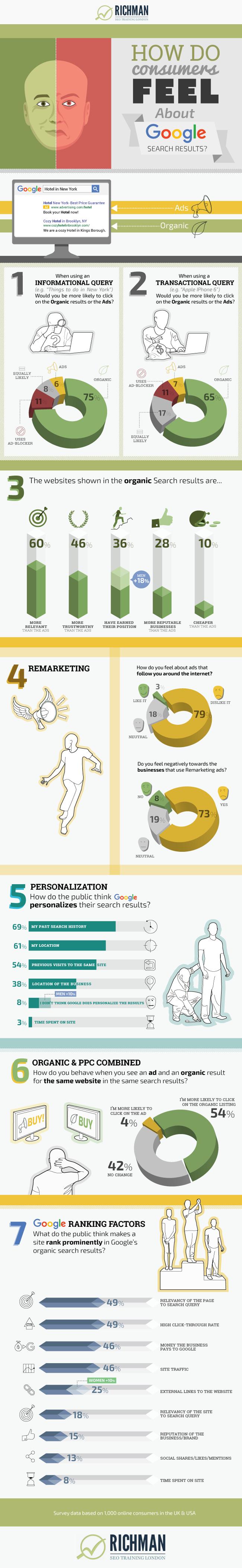 infographie-opinion-internautes-google