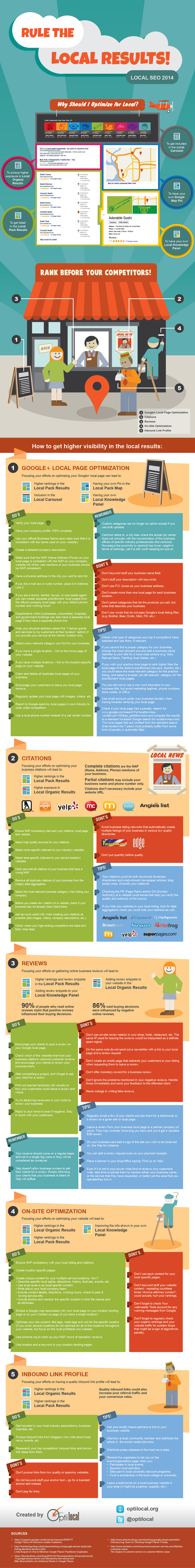 infographie-redaction-seo