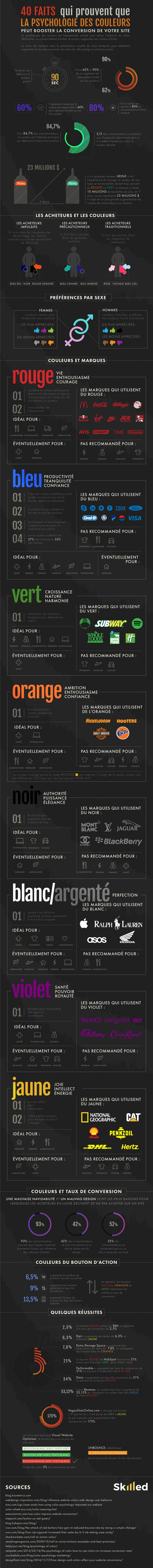 infographie-psychologie-couleurs