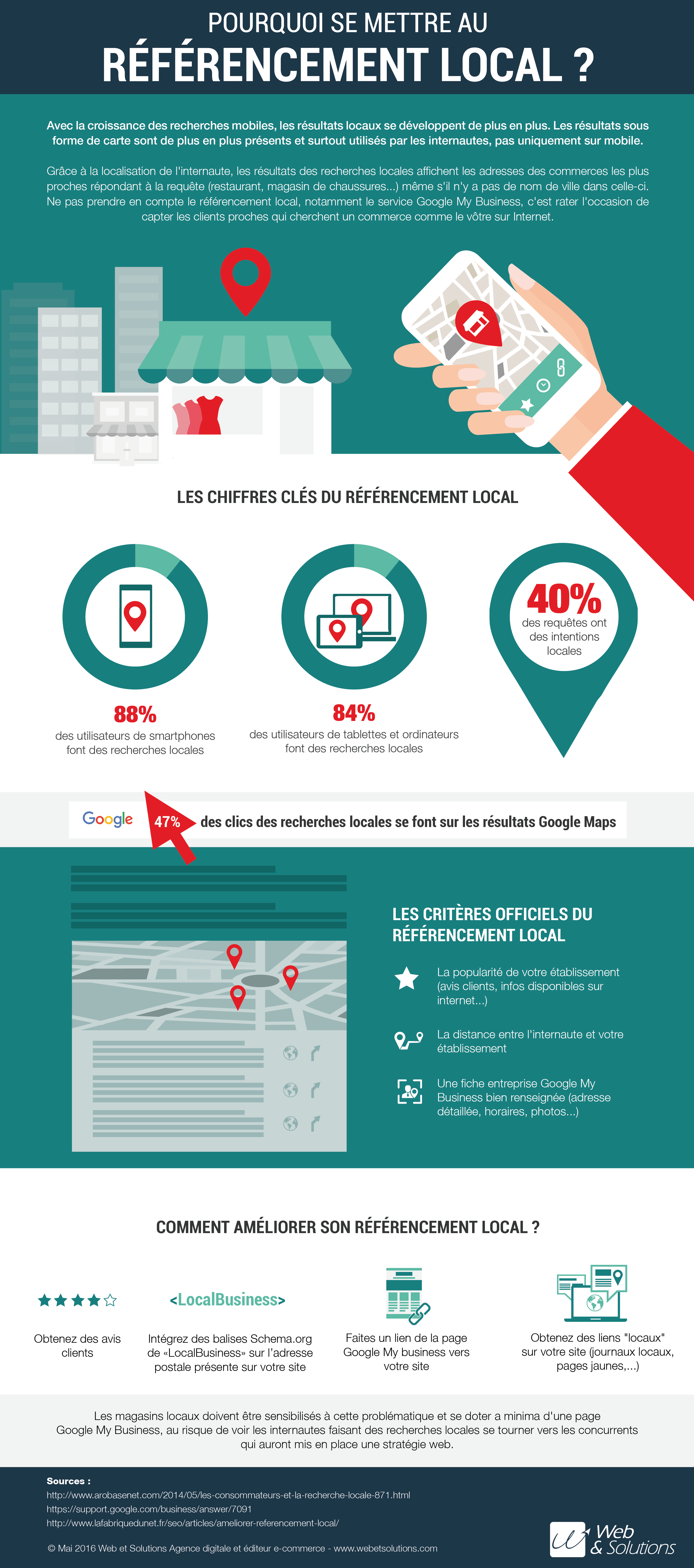 infographie-referencement-local.png
