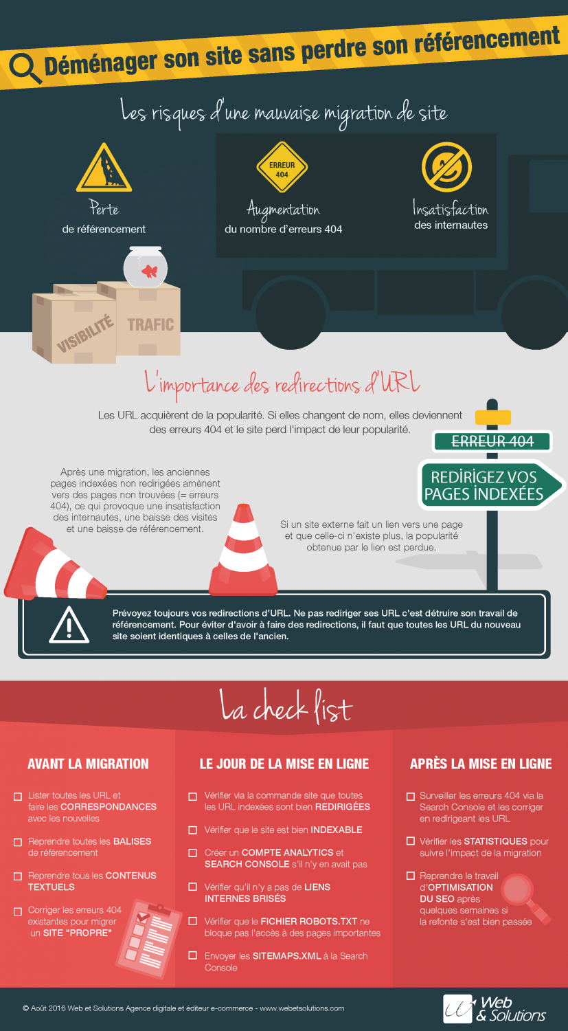 infographie-referencement-migration